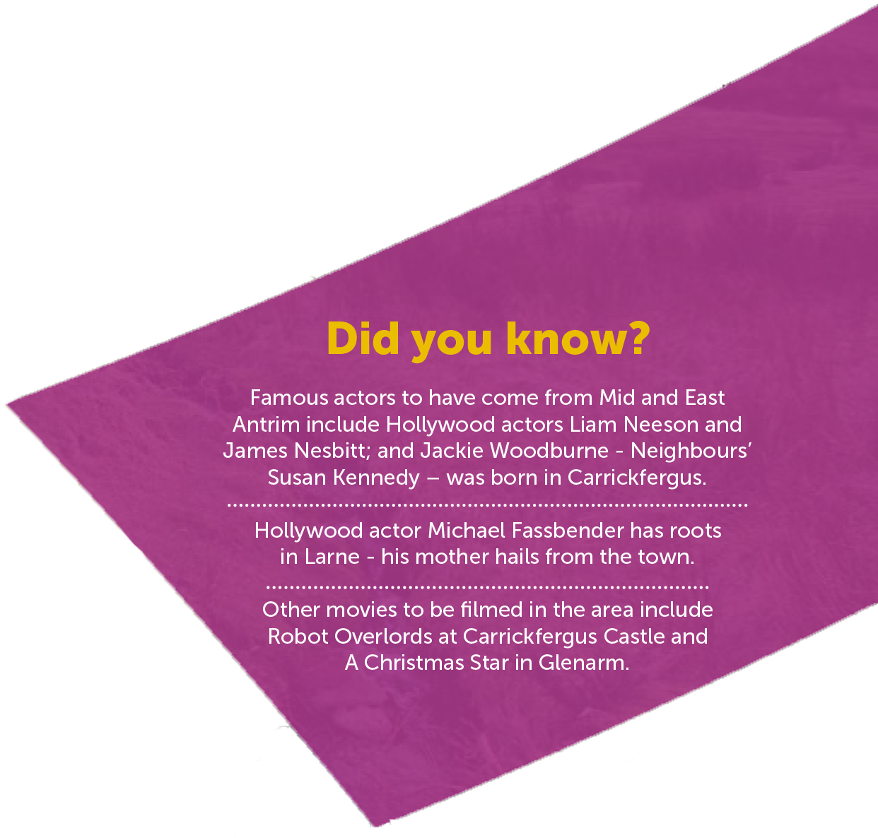 Image of containing a Did you know? Fact about Mid and East Antrim