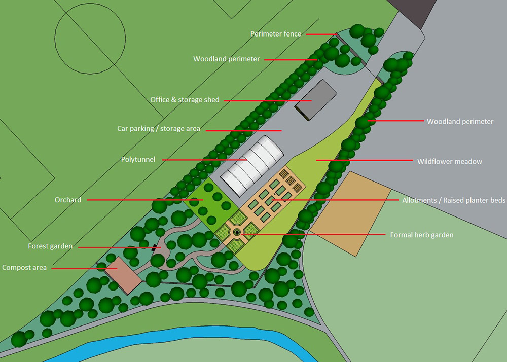 Concept plans for the proposed community garden