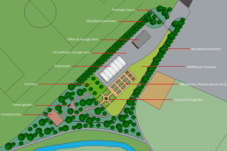 Plans for new community growing space take root in Harryville image